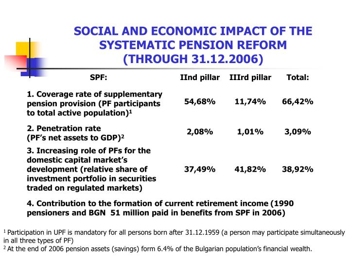 SOCIAL AND ECONOMIC IMPACT OF THE SYSTEMATIC PENSION REFORM