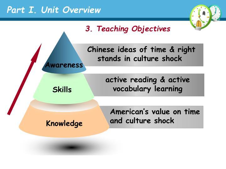 Part I. Unit Overview