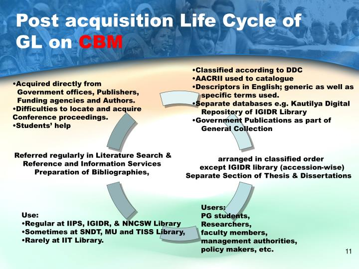 Post acquisition Life Cycle of