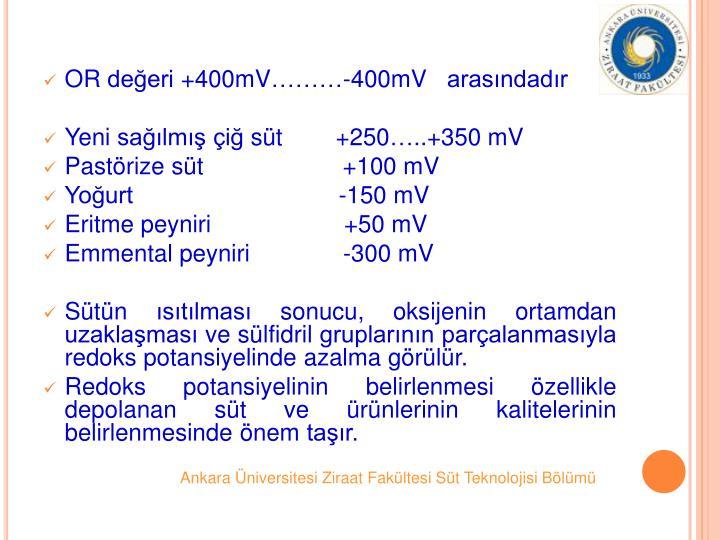OR deeri +400mV-400mV   arasndadr