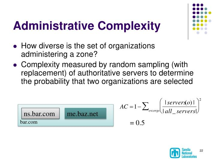 Administrative Complexity