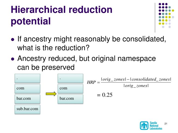 Hierarchical reduction potential