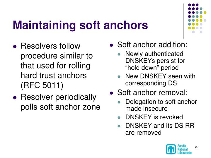 Maintaining soft anchors