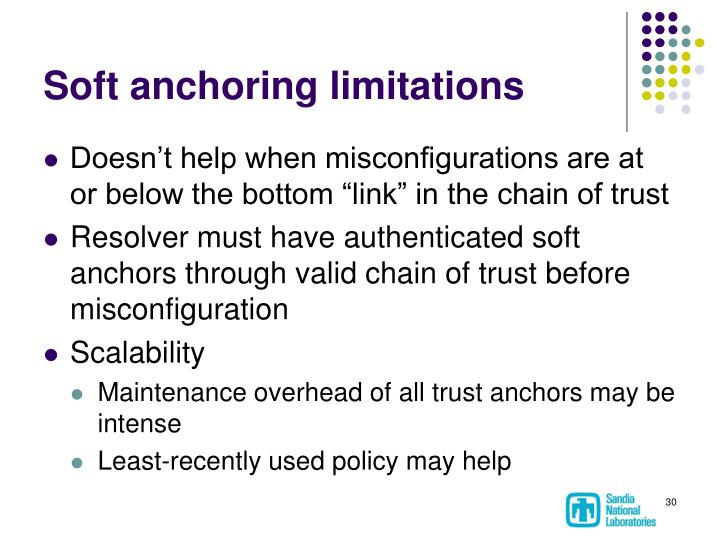 Soft anchoring limitations