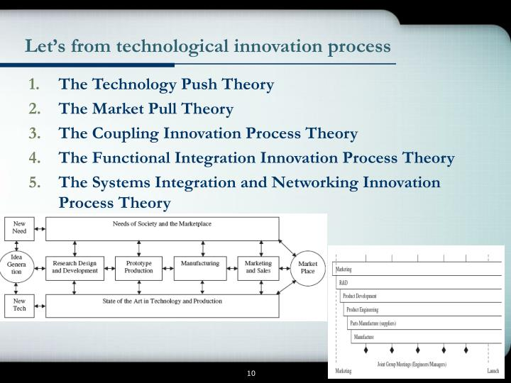 Let's from technological innovation process