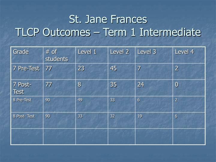 St. Jane Frances