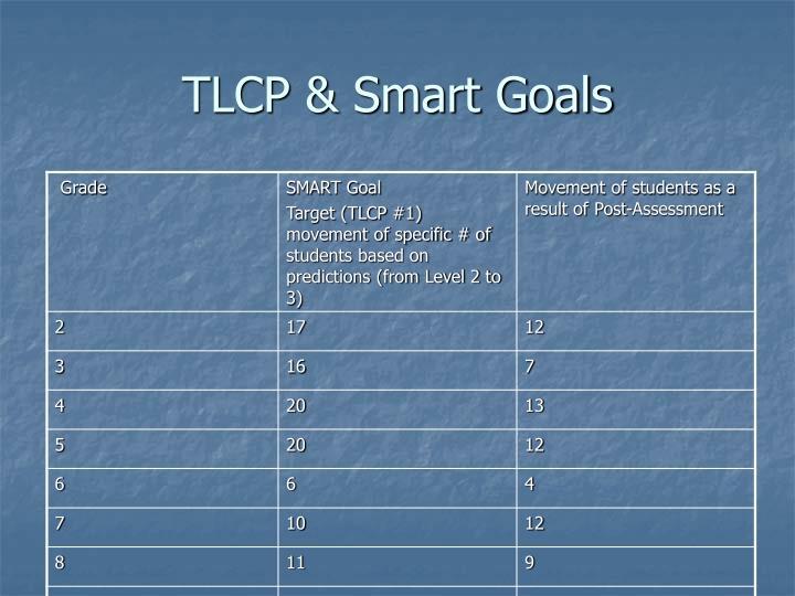TLCP & Smart Goals