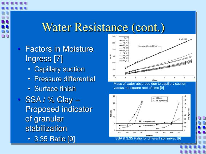 Water Resistance (cont.)