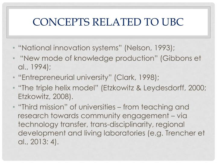 CONCEPTS RELATED TO UBC