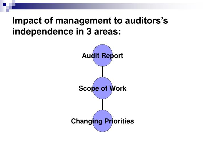 Impact of management to auditors's independence in 3 areas: