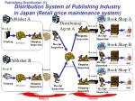 distribution system of publishing industry in japan retail price maintenance system