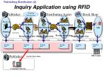 inquiry application using rfid