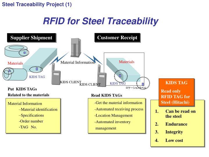 Steel Traceability Project (1)