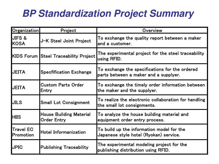 BP Standardization Project Summary