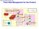 trace data management for the product