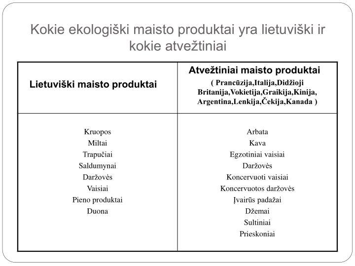 Kokie ekologiški maisto produktai yra lietuviški ir kokie atvežtiniai