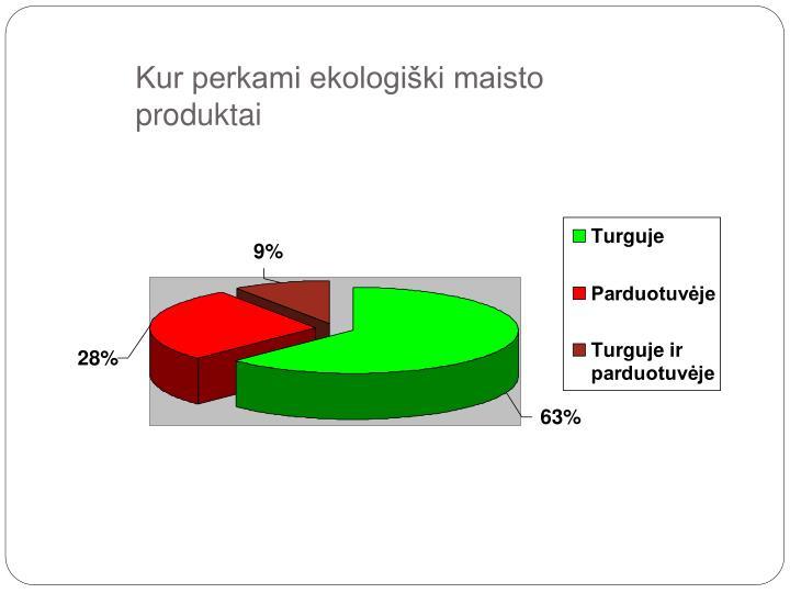 Kur perkami ekologiški maisto produktai