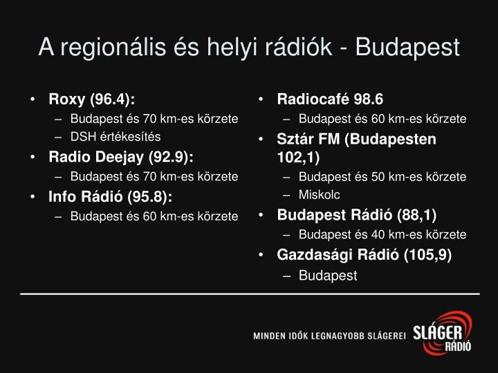 Radiocafé 98.6