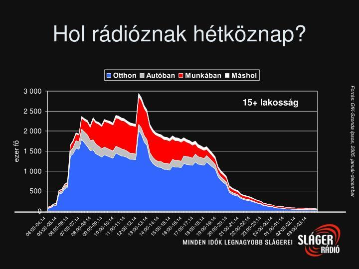Hol rádióznak hétköznap?