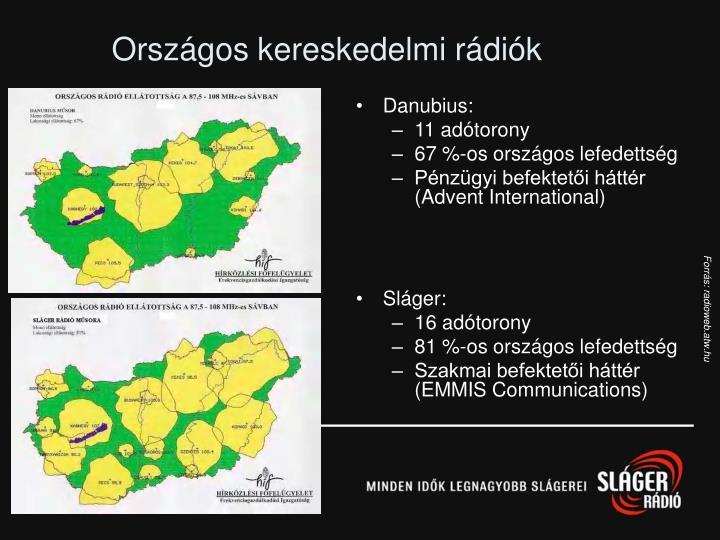 Országos kereskedelmi rádiók