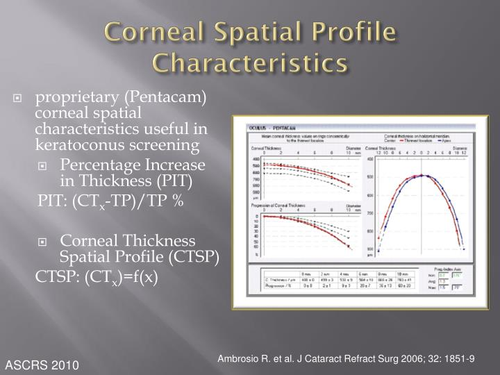 Corneal Spatial Profile Characteristics