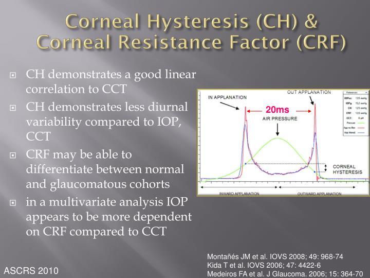 Corneal Hysteresis (CH) & Corneal Resistance Factor (CRF)