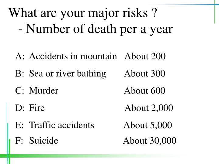 What are your major risks ?