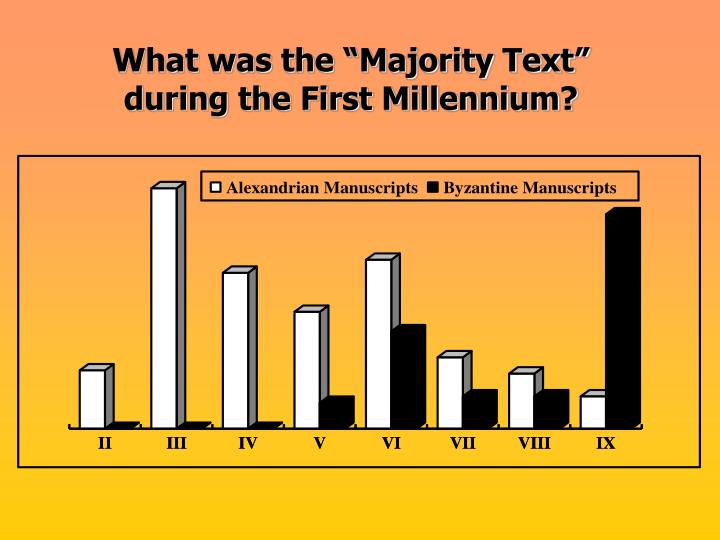 "What was the ""Majority Text"" during the First Millennium?"