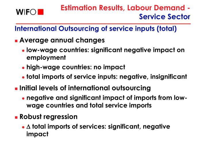 Estimation Results, Labour Demand -