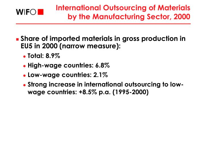 International Outsourcing of Materials by the Manufacturing Sector, 2000