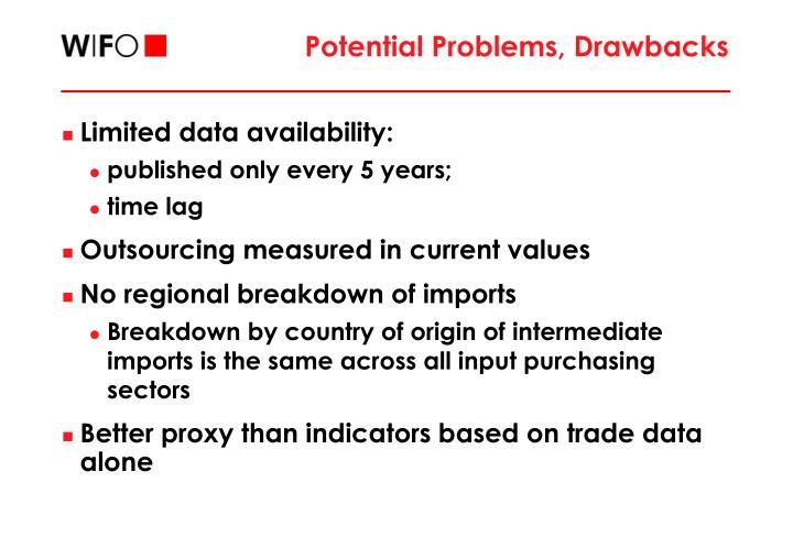 Potential Problems, Drawbacks