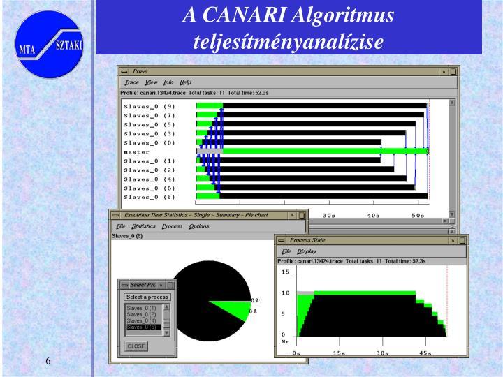A CANARI Algoritmus teljesítményanalízise