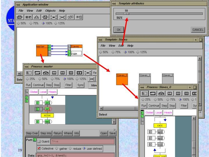 A látástávolság módszer P-GRADE rendszerrel párhuzamosítva
