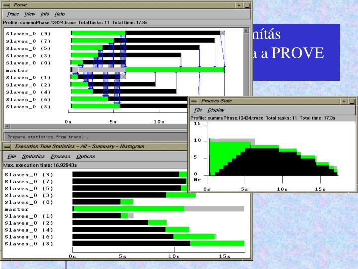Halmazállapotszámítás teljesítményvizualizációja a PROVE eszközzel