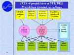 ikta 4 projekt terv a symbex projektben t rt n r szv telre