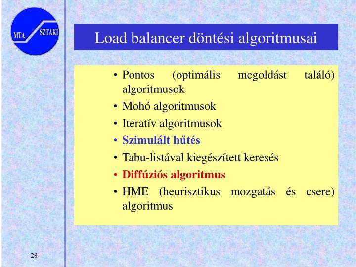 Load balancer döntési algoritmusai
