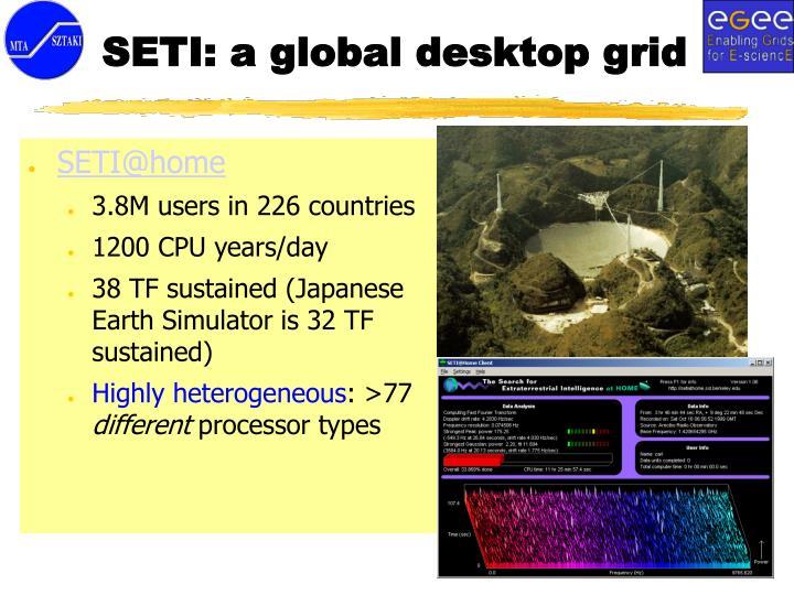 SETI: a global desktop grid