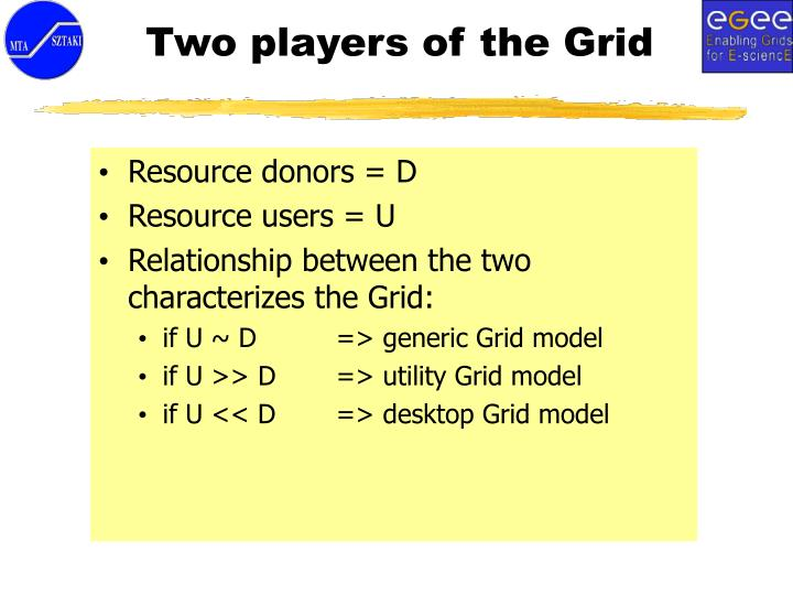 Two players of the Grid