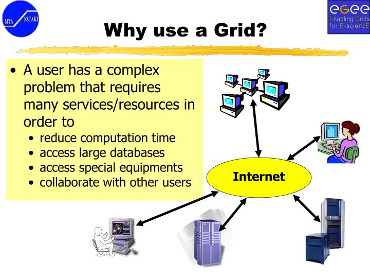 Why use a Grid?
