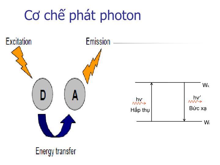 Cơ chế phát photon