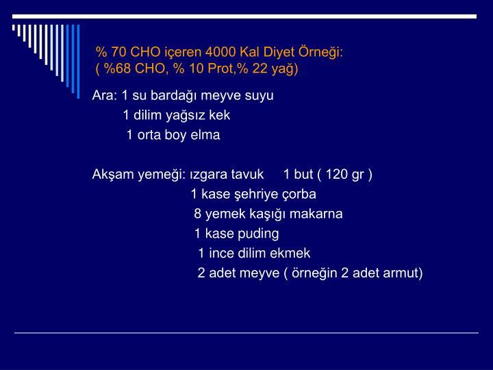 % 70 CHO içeren 4000 Kal Diyet Örneği: