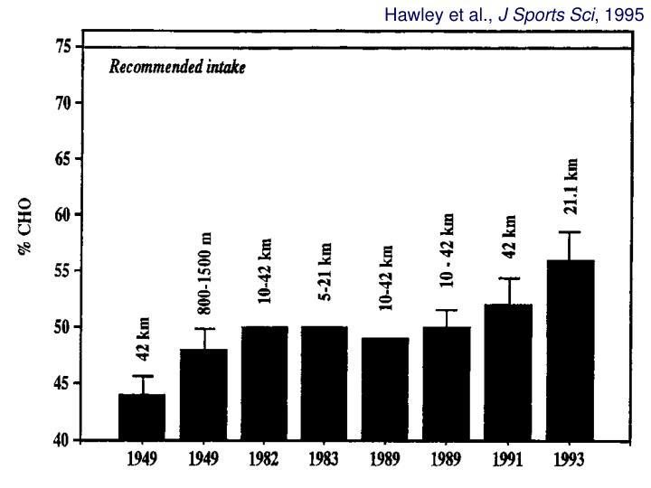 Hawley et al.,