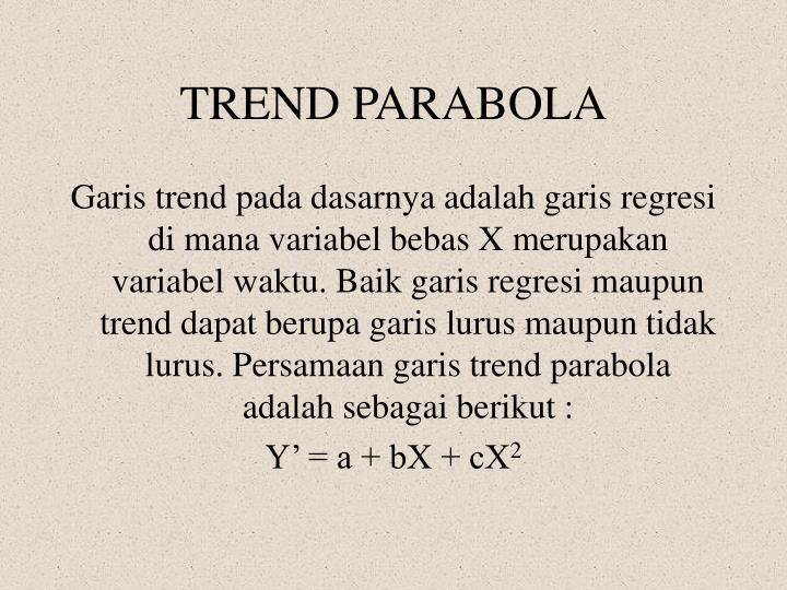 TREND PARABOLA