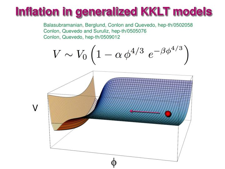 Inflation in generalized KKLT models