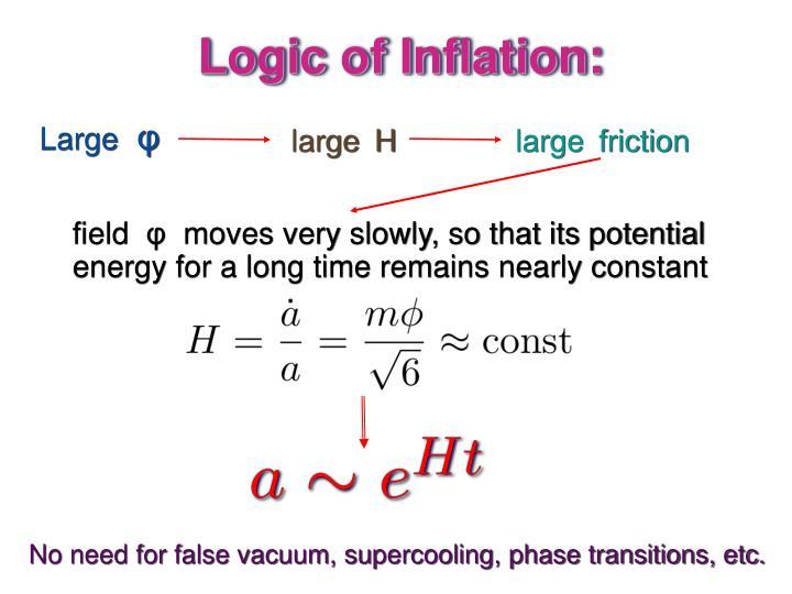 Logic of Inflation: