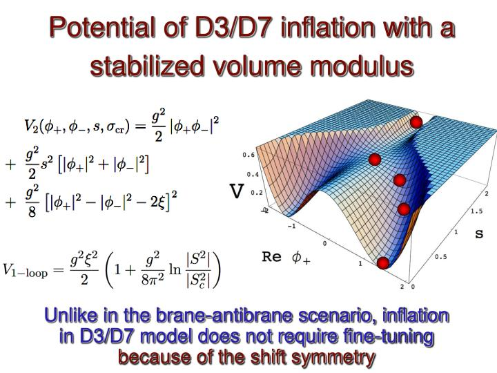 Potential of D3/D7 inflation with a stabilized volume modulus