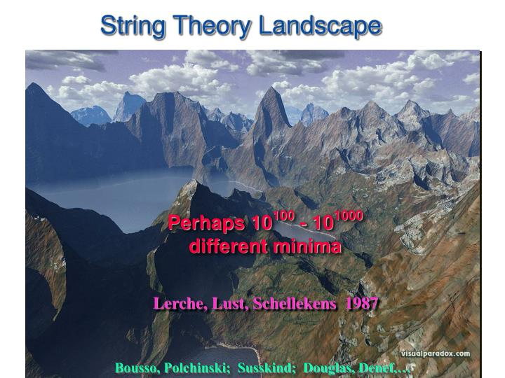 String Theory Landscape