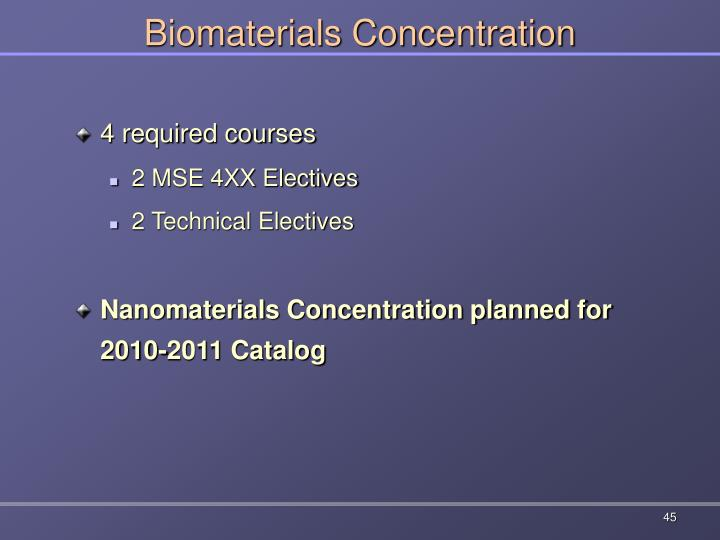 Biomaterials Concentration