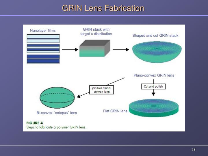 GRIN Lens Fabrication