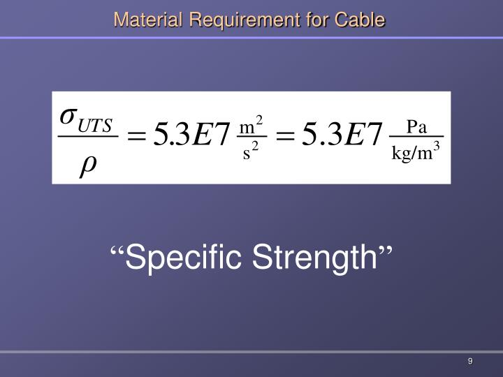 Material Requirement for Cable